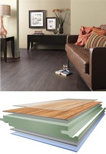 Laminate Floors Kronospan Worldwide